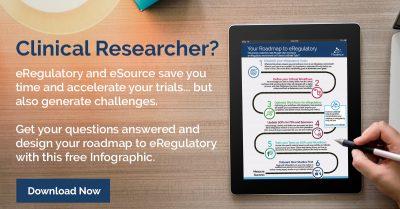 Roadmap to eRegulatory Infographic